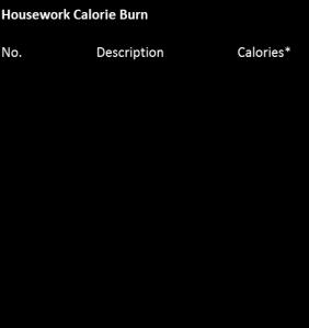 calorie table